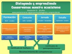 ErasmusDialogando_Resumen